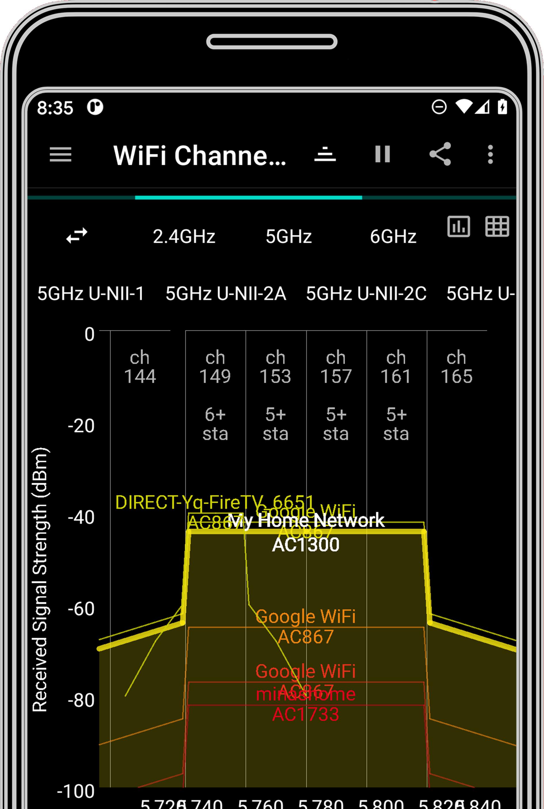 analiti - WiFi Tester & Analyzer